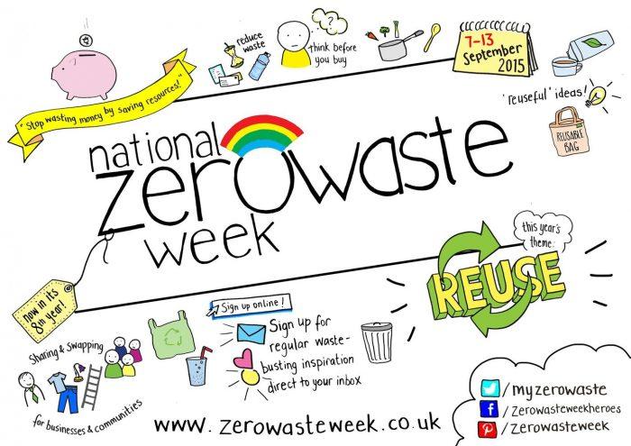 Reuse #zerowasteweek 2015
