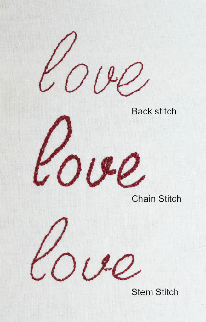 Samples of embroidery stitching